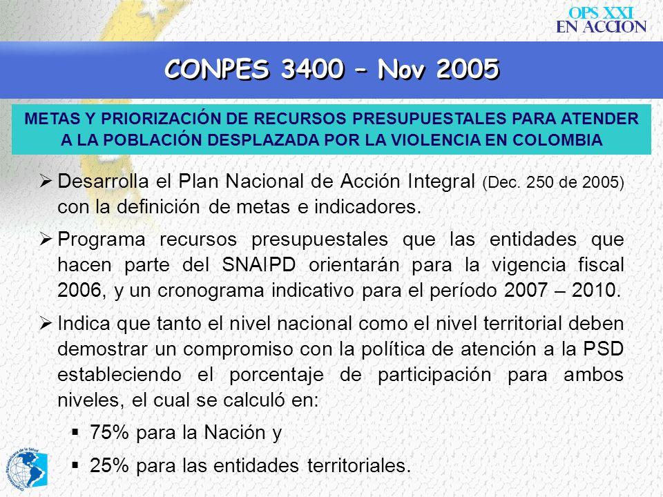CONPES 3400 – Nov 2005METAS Y PRIORIZACIÓN DE RECURSOS PRESUPUESTALES PARA ATENDER A LA POBLACIÓN DESPLAZADA POR LA VIOLENCIA EN COLOMBIA.