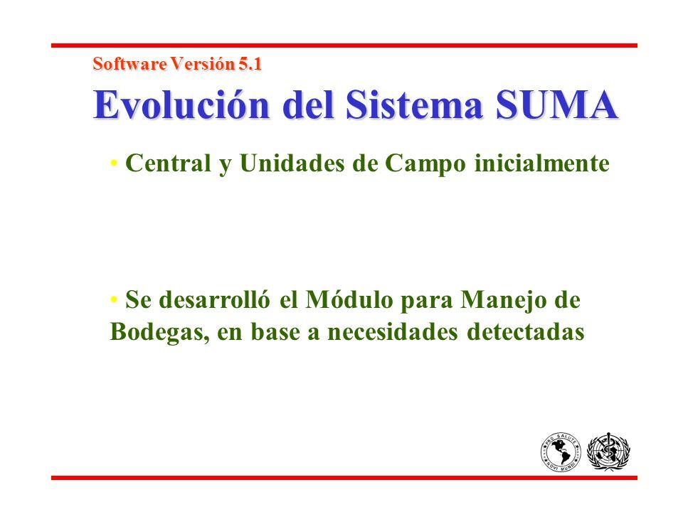 Software Versión 5.1 Evolución del Sistema SUMA