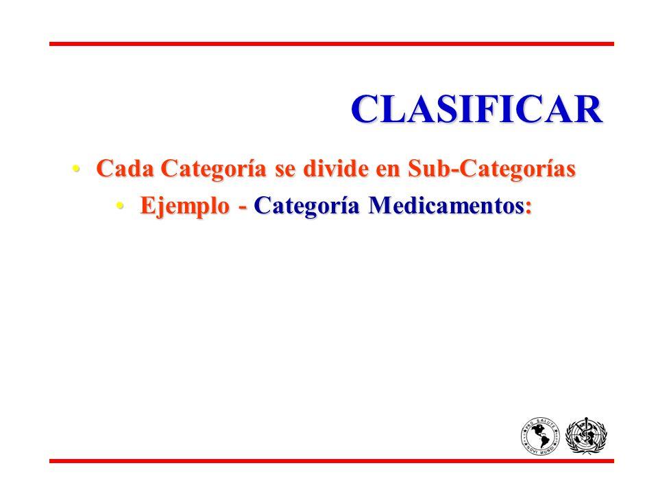 CLASIFICAR Cada Categoría se divide en Sub-Categorías