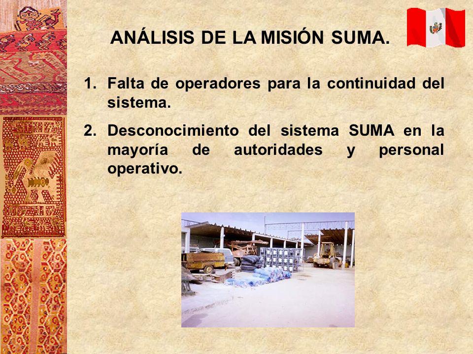 ANÁLISIS DE LA MISIÓN SUMA.