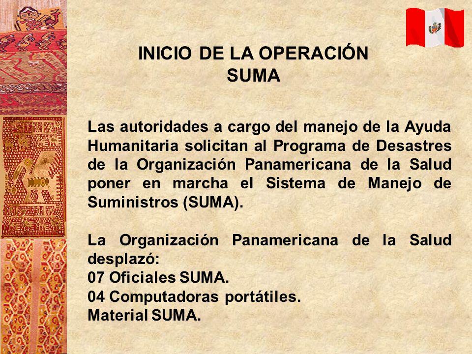 INICIO DE LA OPERACIÓN SUMA