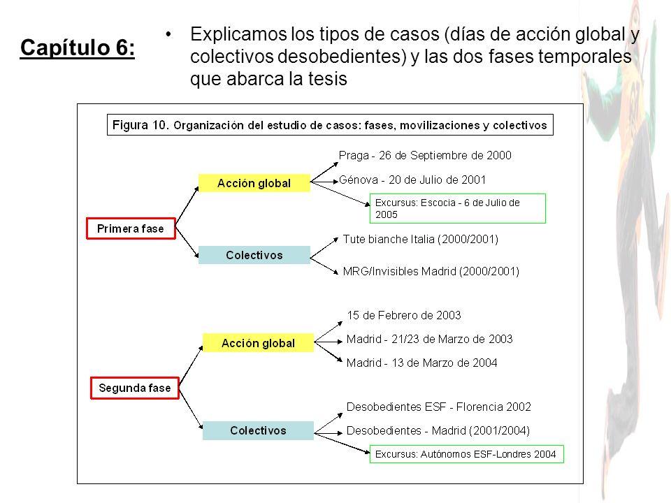 Capítulo 6:Explicamos los tipos de casos (días de acción global y colectivos desobedientes) y las dos fases temporales que abarca la tesis.