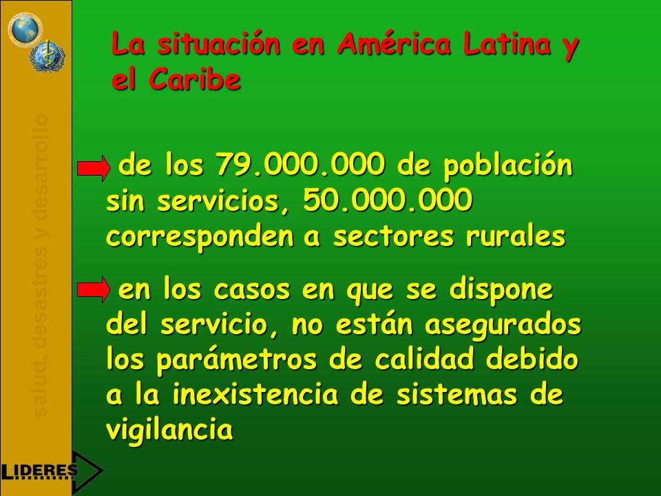 La situación en América Latina y el Caribe