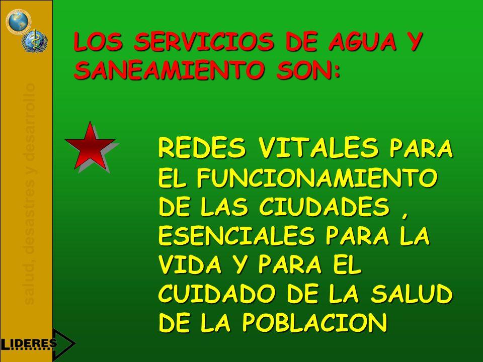 LOS SERVICIOS DE AGUA Y SANEAMIENTO SON: