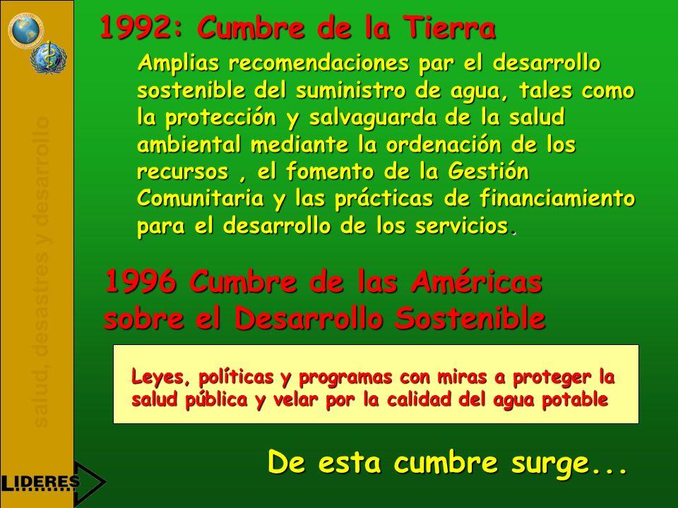 1996 Cumbre de las Américas sobre el Desarrollo Sostenible