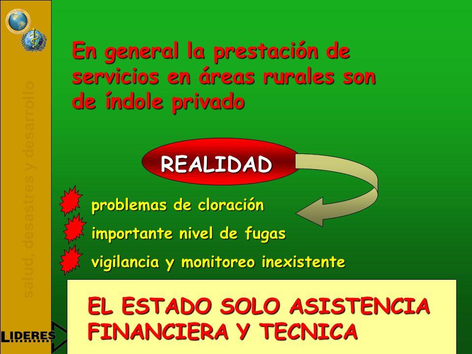 EL ESTADO SOLO ASISTENCIA FINANCIERA Y TECNICA