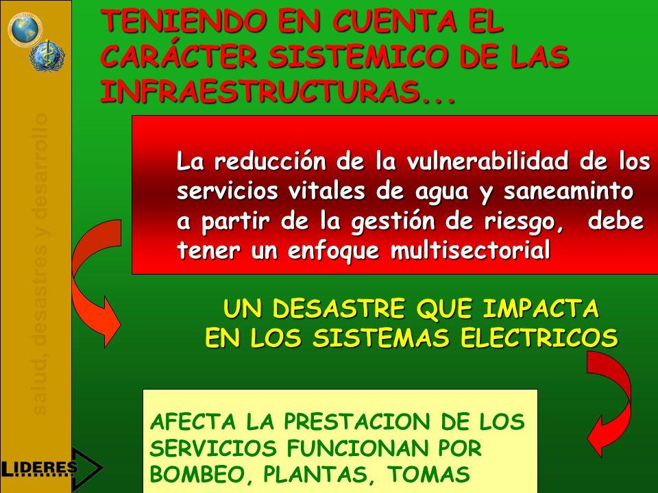 UN DESASTRE QUE IMPACTA EN LOS SISTEMAS ELECTRICOS