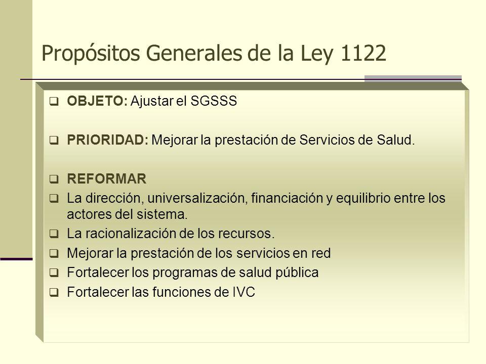 Propósitos Generales de la Ley 1122