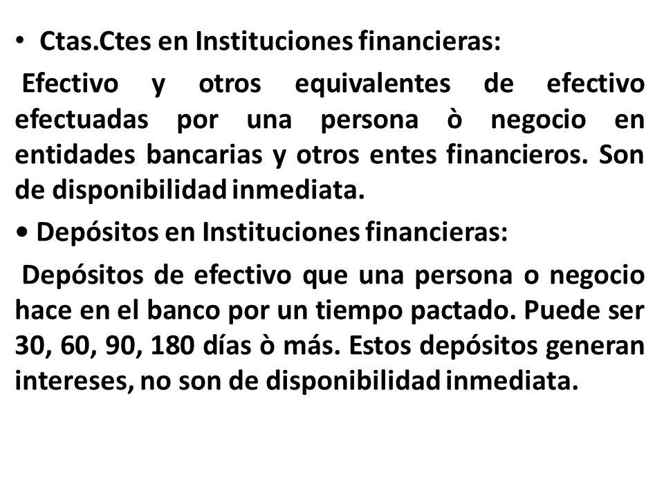 Ctas.Ctes en Instituciones financieras: