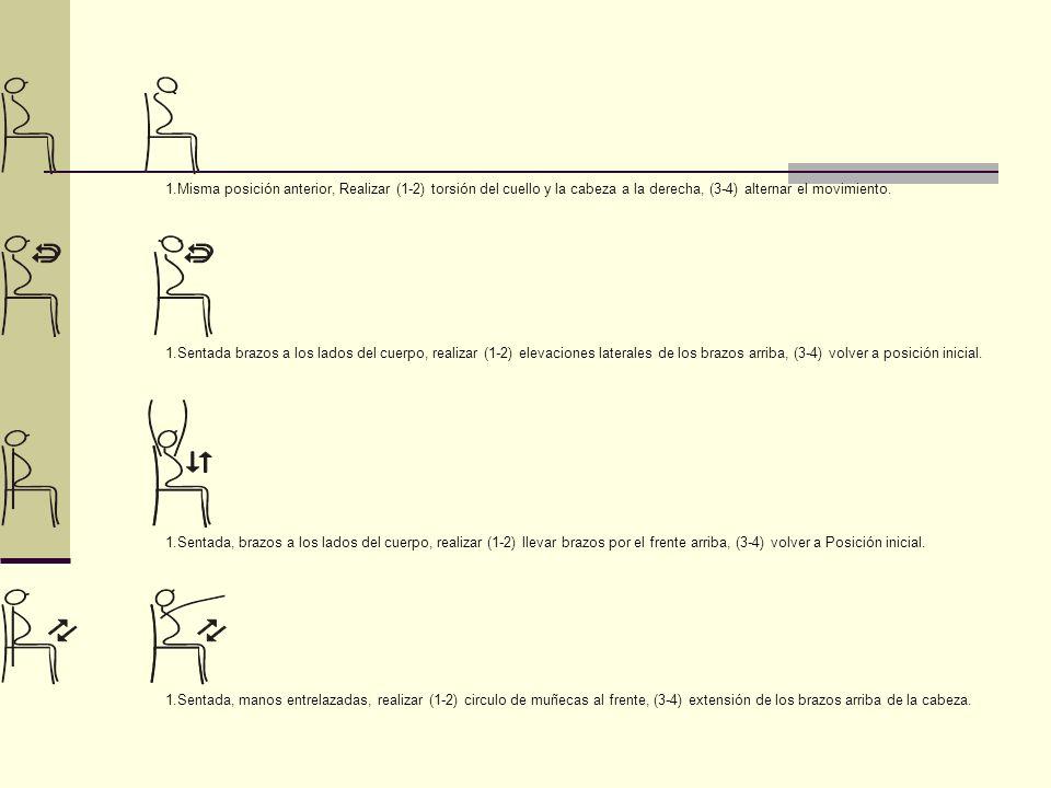 Misma posición anterior, Realizar (1-2) torsión del cuello y la cabeza a la derecha, (3-4) alternar el movimiento.