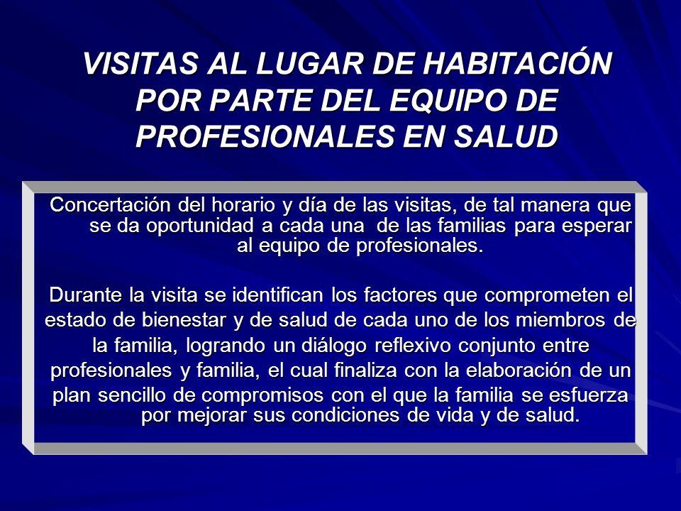 VISITAS AL LUGAR DE HABITACIÓN POR PARTE DEL EQUIPO DE PROFESIONALES EN SALUD