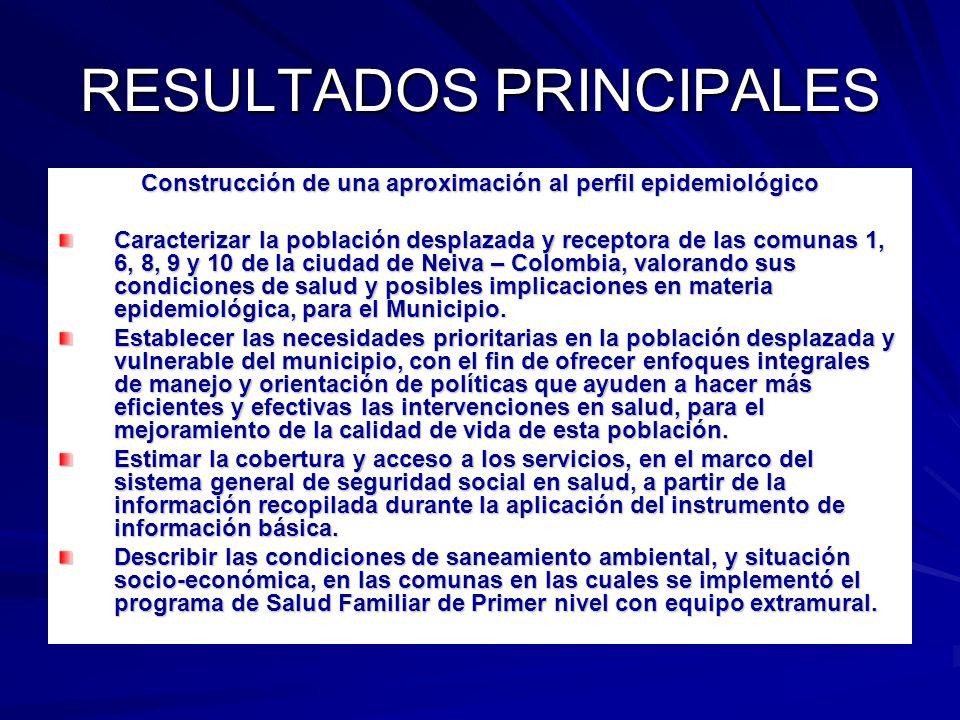 RESULTADOS PRINCIPALES