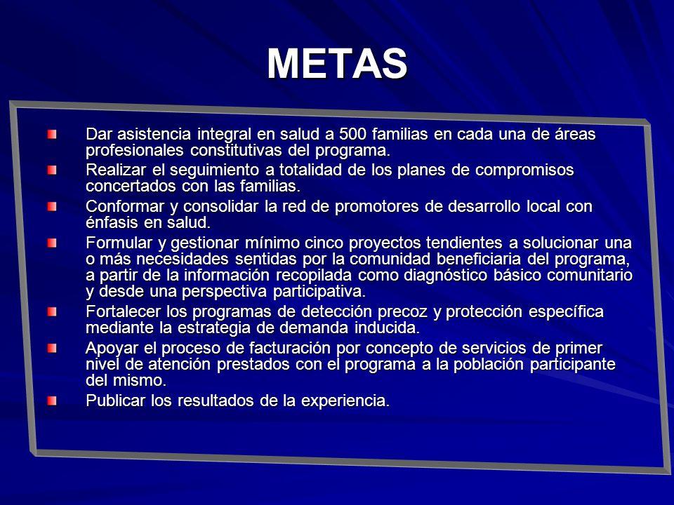 METAS Dar asistencia integral en salud a 500 familias en cada una de áreas profesionales constitutivas del programa.