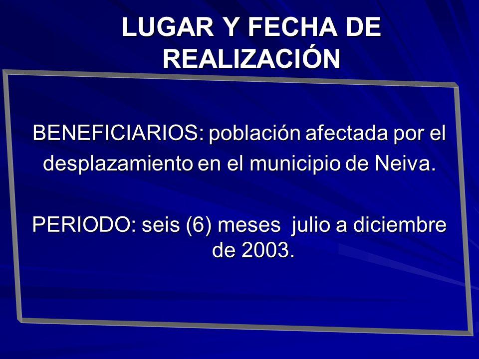 LUGAR Y FECHA DE REALIZACIÓN