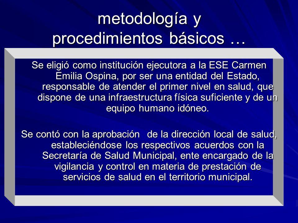 metodología y procedimientos básicos …