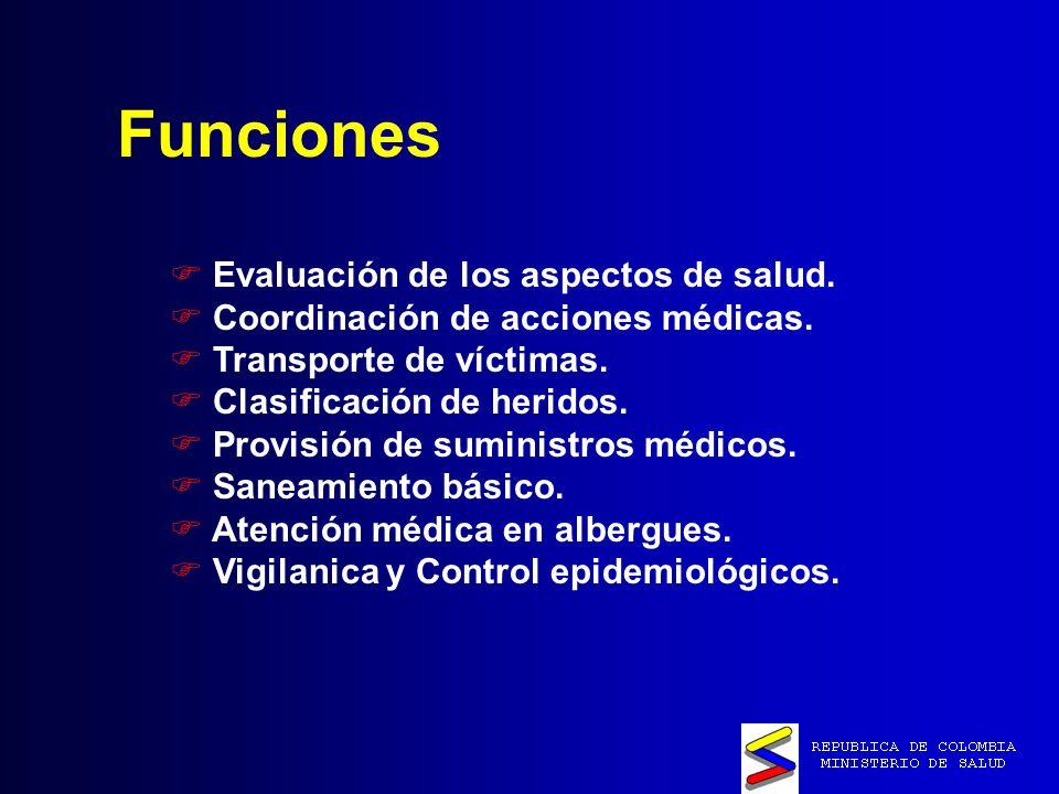 Funciones Evaluación de los aspectos de salud.