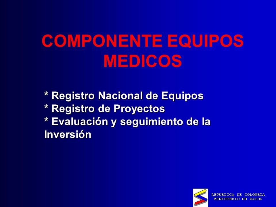 COMPONENTE EQUIPOS MEDICOS