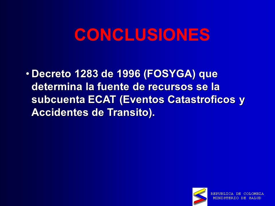 CONCLUSIONES Decreto 1283 de 1996 (FOSYGA) que determina la fuente de recursos se la subcuenta ECAT (Eventos Catastroficos y Accidentes de Transito).