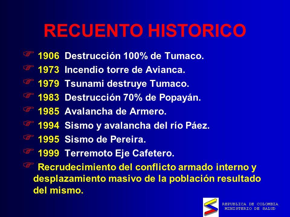 RECUENTO HISTORICO 1906 Destrucción 100% de Tumaco.