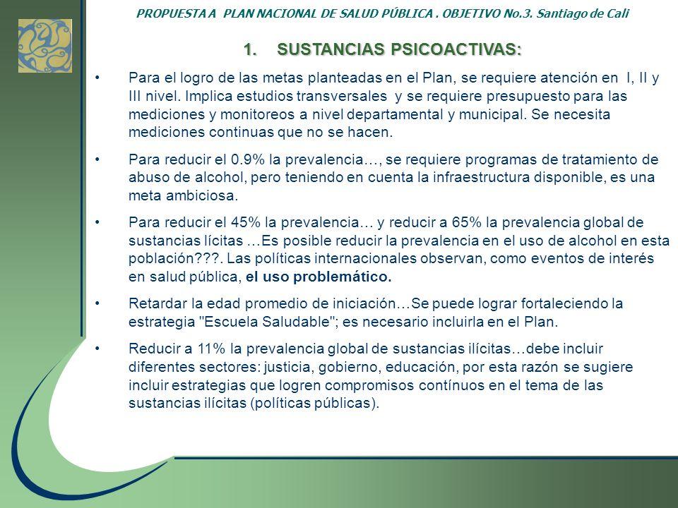 SUSTANCIAS PSICOACTIVAS: