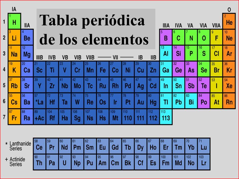 Tabla peridica de los elementos ppt video online descargar 1 tabla peridica de los elementos urtaz Image collections