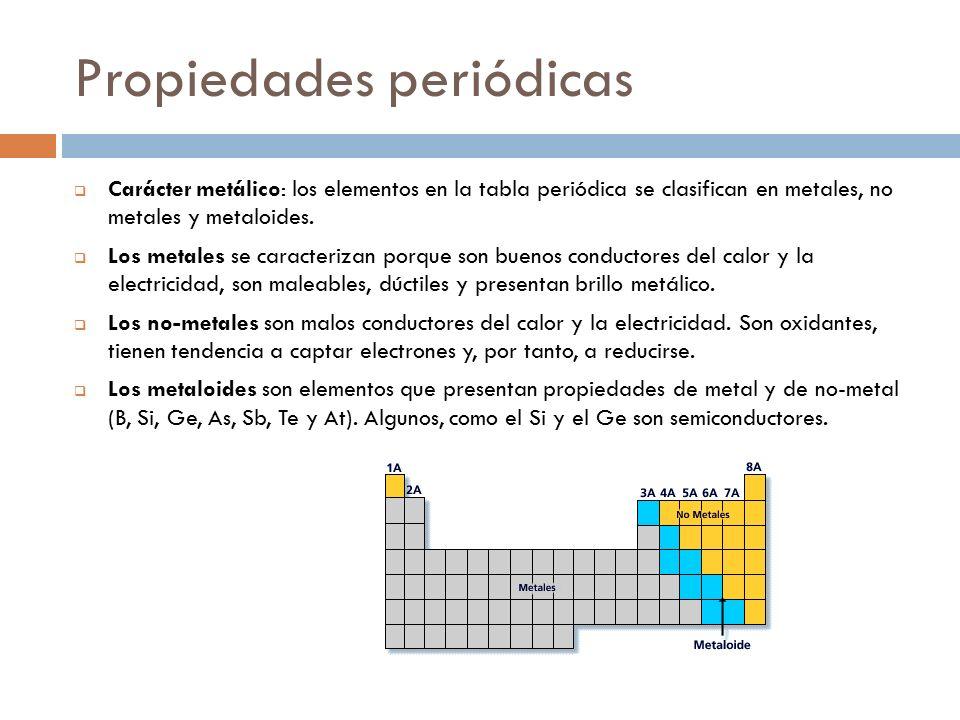 propiedades peridicas - Tabla Periodica Metales Ductiles