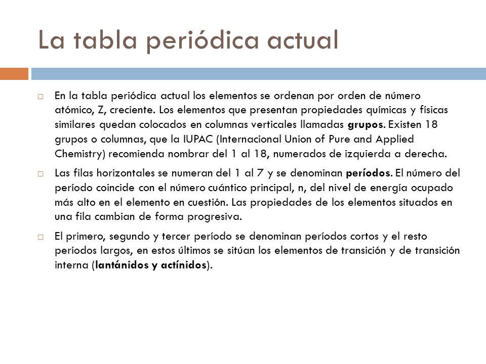 Tema 3periodicidad qumica ib ppt video online descargar la tabla peridica actual urtaz Gallery
