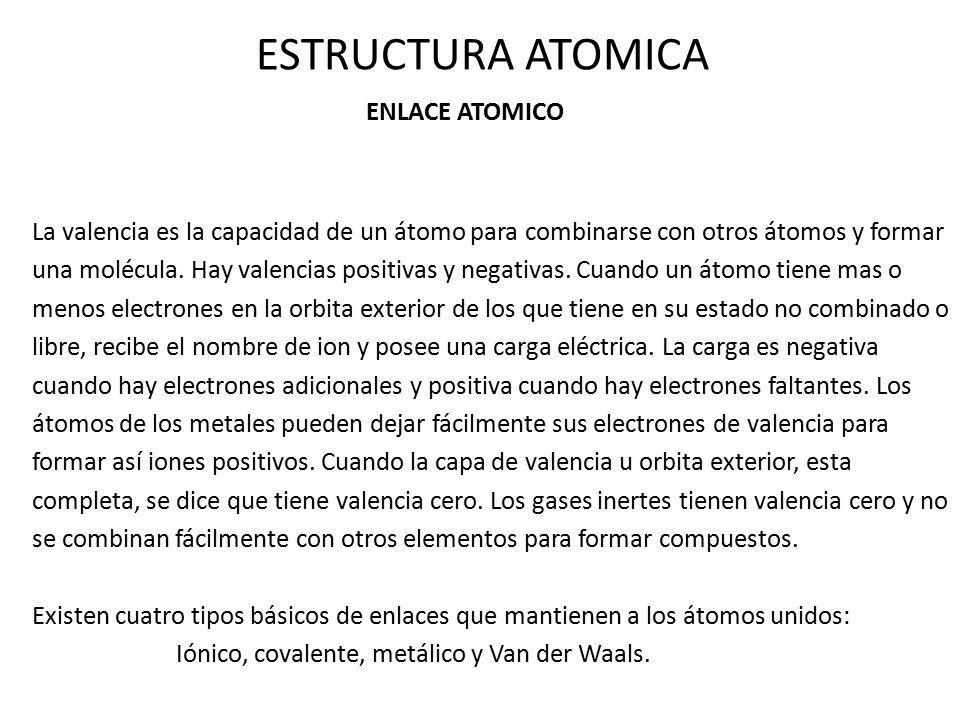 La estructura atomica y cristalina de los materiales ppt video 5 estructura atomica enlace atomico la valencia urtaz Images