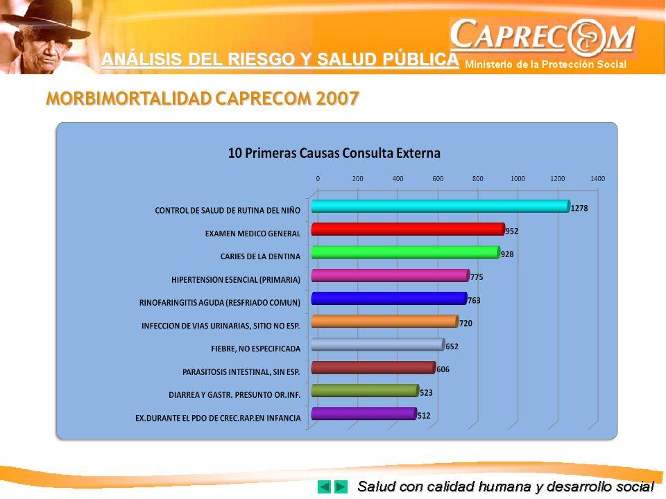 MORBIMORTALIDAD CAPRECOM 2007