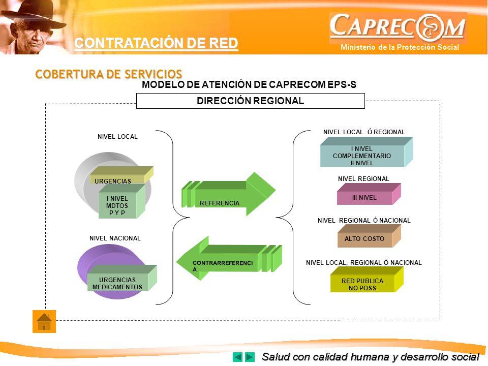 COBERTURA DE SERVICIOS
