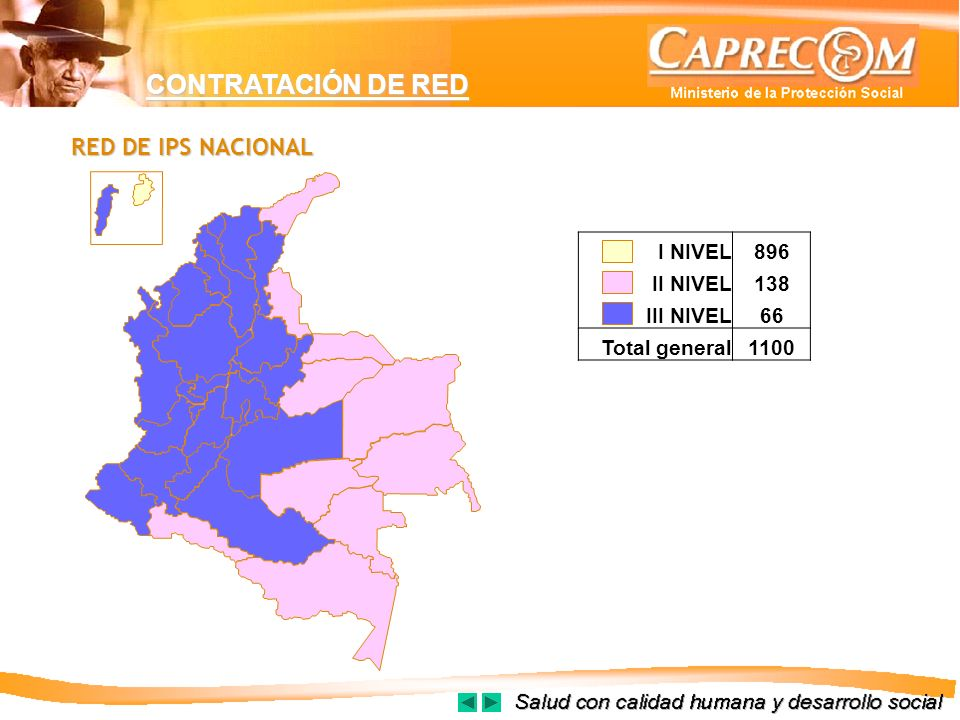 CONTRATACIÓN DE RED RED DE IPS NACIONAL I NIVEL 896 II NIVEL 138