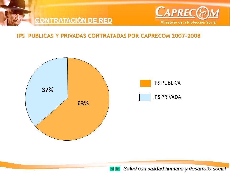 CONTRATACIÓN DE RED IPS PUBLICAS Y PRIVADAS CONTRATADAS POR CAPRECOM 2007-2008. 63% 37% IPS PUBLICA.