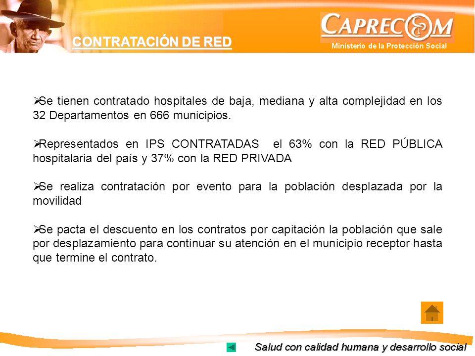 CONTRATACIÓN DE RED Se tienen contratado hospitales de baja, mediana y alta complejidad en los 32 Departamentos en 666 municipios.