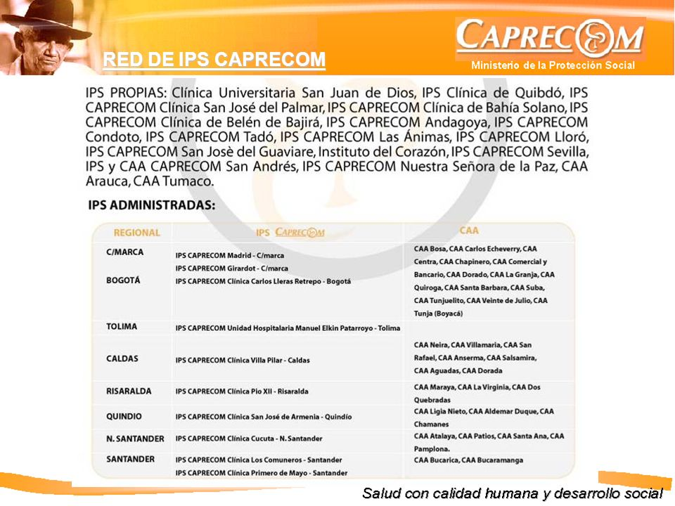 RED DE IPS CAPRECOM