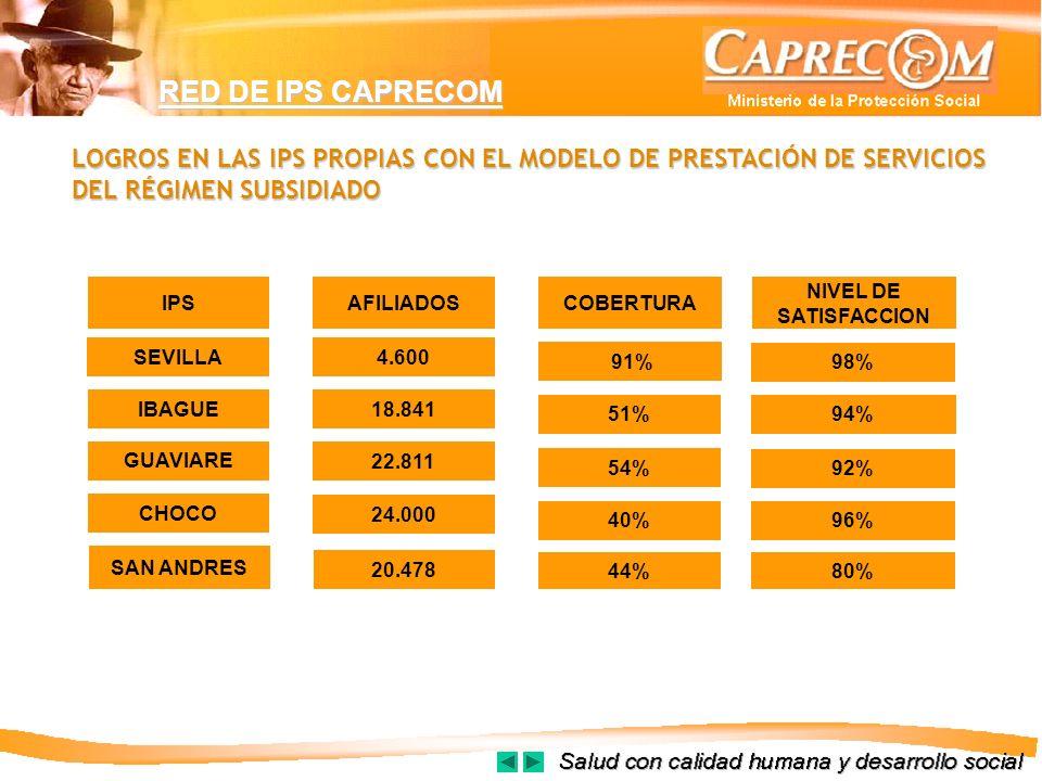 RED DE IPS CAPRECOM LOGROS EN LAS IPS PROPIAS CON EL MODELO DE PRESTACIÓN DE SERVICIOS DEL RÉGIMEN SUBSIDIADO.