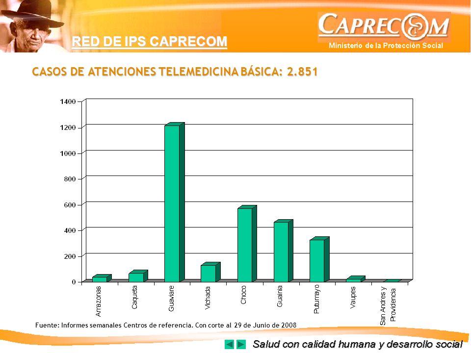 RED DE IPS CAPRECOM CASOS DE ATENCIONES TELEMEDICINA BÁSICA: 2.851