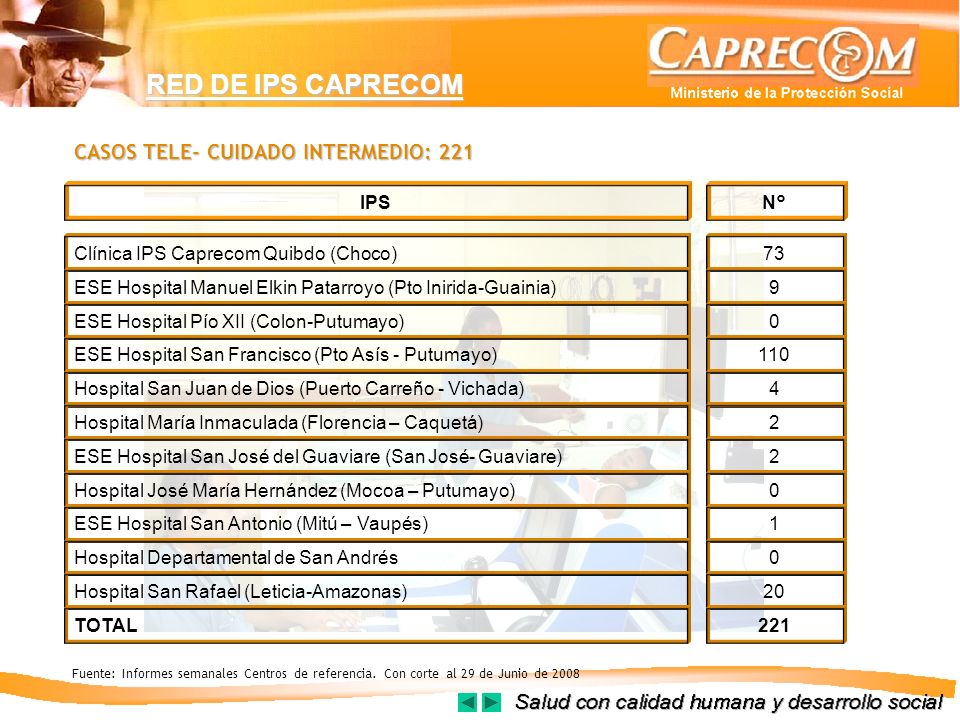 RED DE IPS CAPRECOM CASOS TELE- CUIDADO INTERMEDIO: 221 N° IPS
