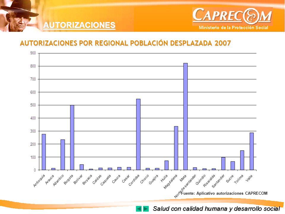 AUTORIZACIONES AUTORIZACIONES POR REGIONAL POBLACIÓN DESPLAZADA 2007