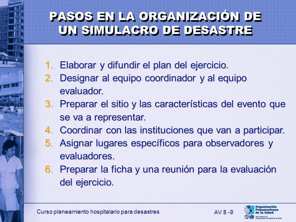 PASOS EN LA ORGANIZACIÓN DE UN SIMULACRO DE DESASTRE