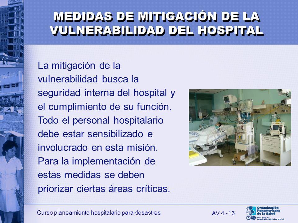 MEDIDAS DE MITIGACIÓN DE LA VULNERABILIDAD DEL HOSPITAL