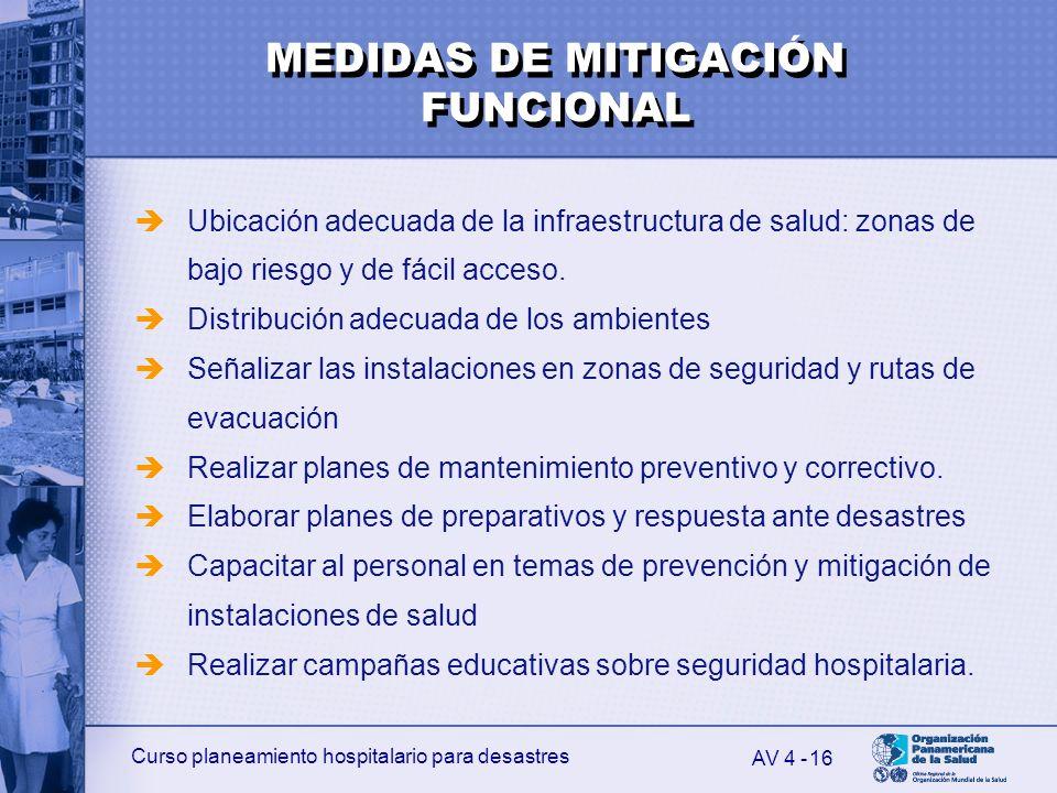 MEDIDAS DE MITIGACIÓN FUNCIONAL