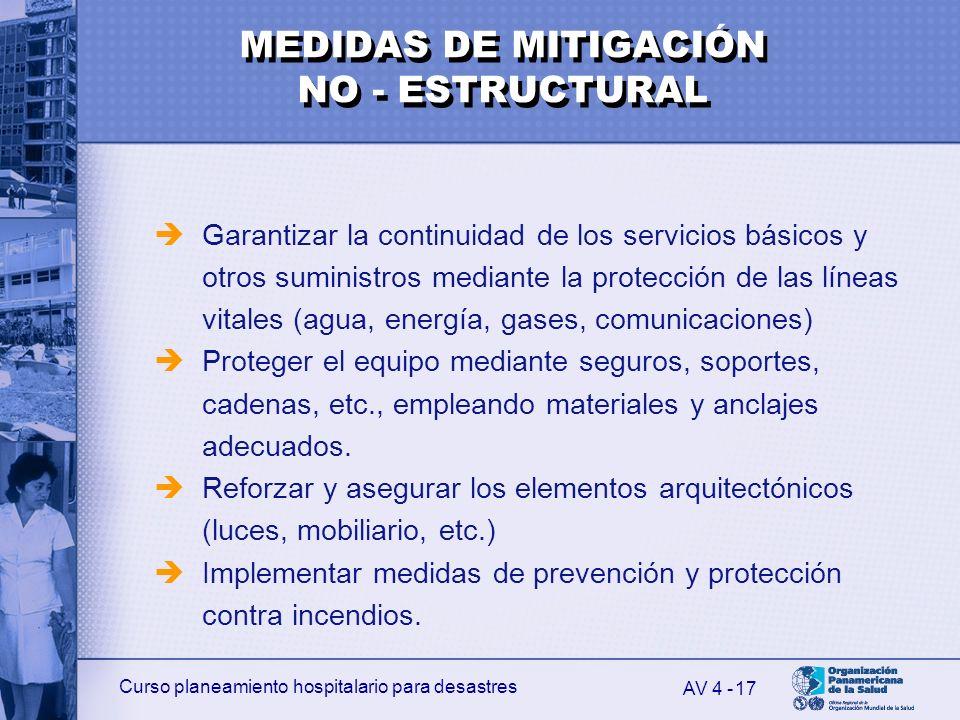 MEDIDAS DE MITIGACIÓN NO - ESTRUCTURAL