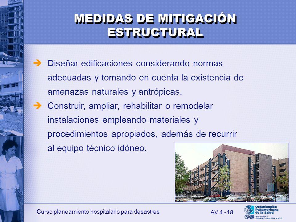 MEDIDAS DE MITIGACIÓN ESTRUCTURAL