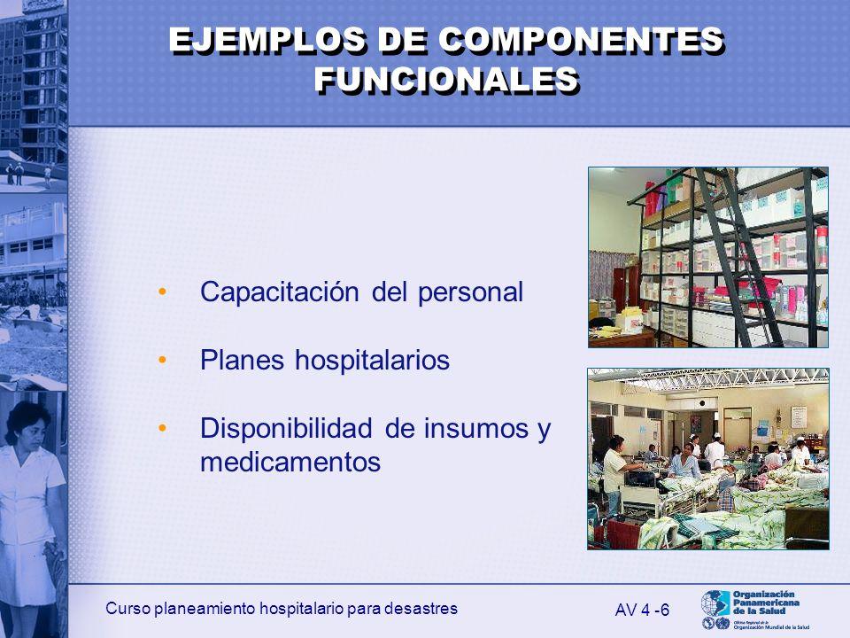 EJEMPLOS DE COMPONENTES FUNCIONALES