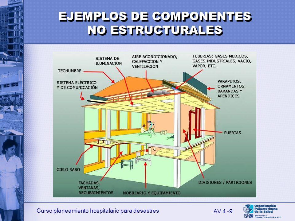 EJEMPLOS DE COMPONENTES NO ESTRUCTURALES