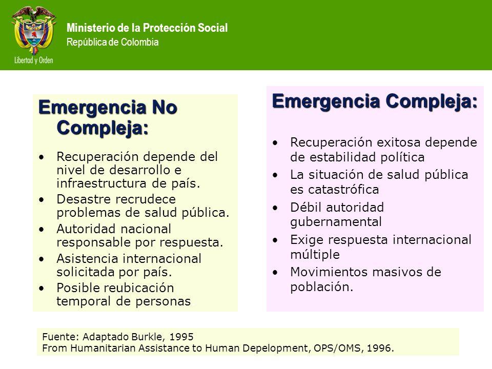 Emergencia No Compleja: