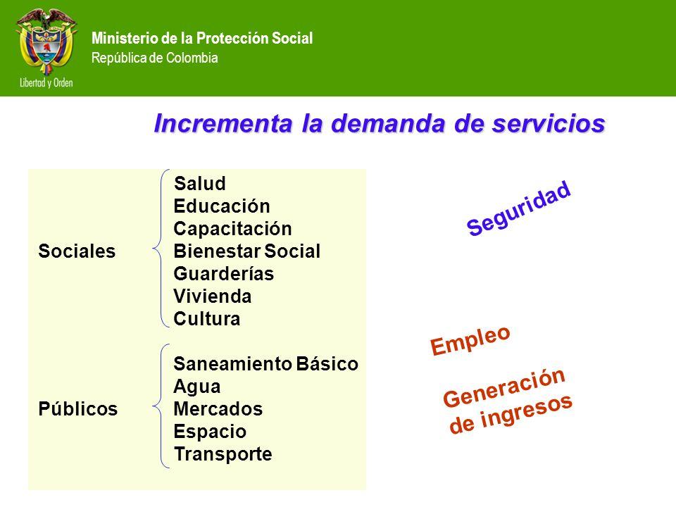 Incrementa la demanda de servicios