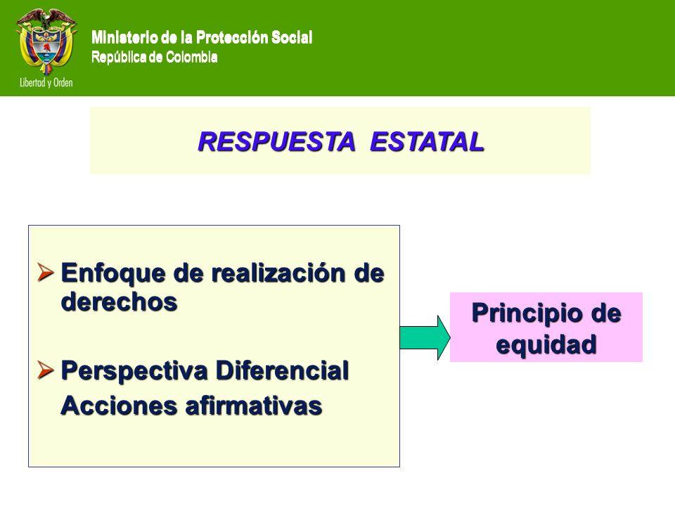 RESPUESTA ESTATAL Principio de equidad