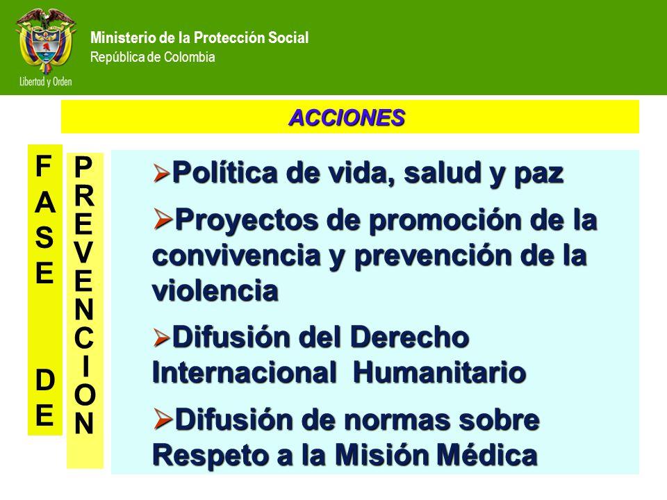 Proyectos de promoción de la convivencia y prevención de la violencia