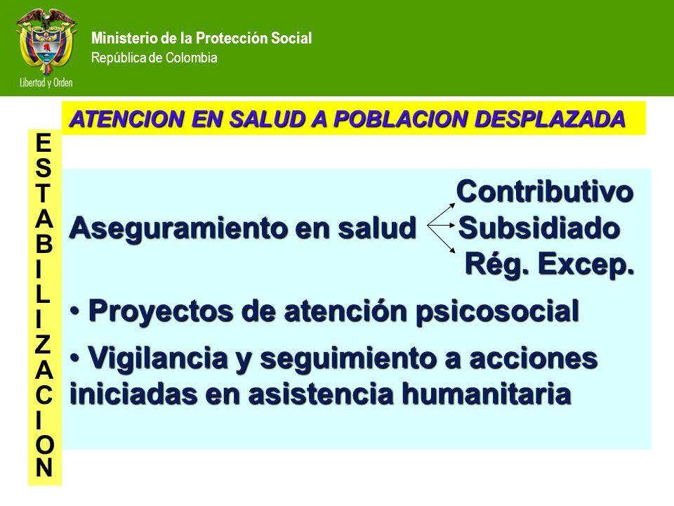 Contributivo Aseguramiento en salud Subsidiado Rég. Excep.